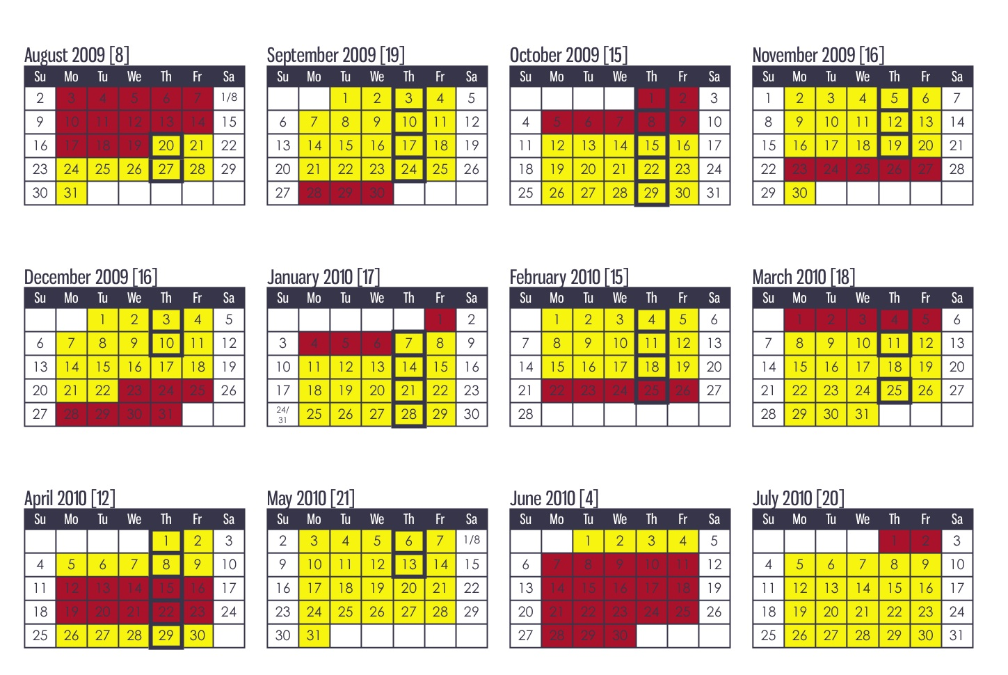 Year Round School Calendar : Switching to an almost year round homeschool calendar