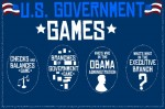 Sheppard Software_s U.S. Government Games Menu