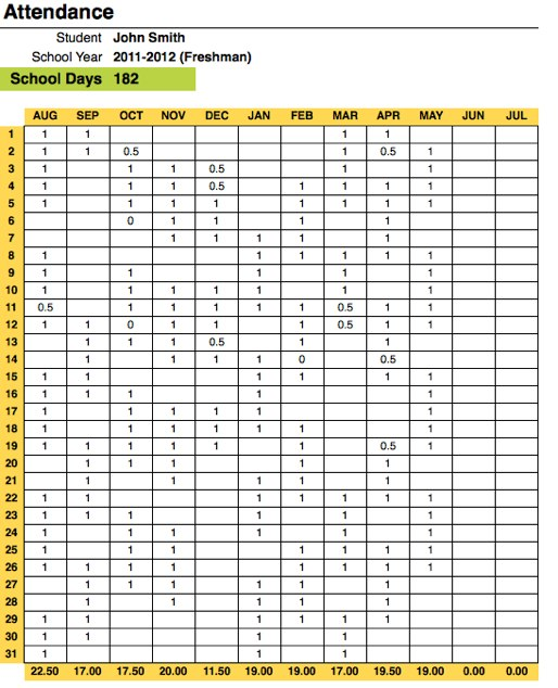 Free gradebook record keeping spreadsheet template for for Class record book template
