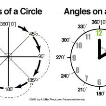 angles-both