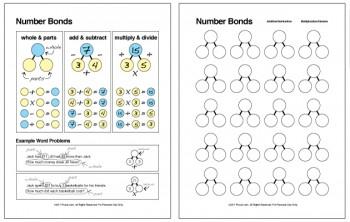 Learn singapore math method