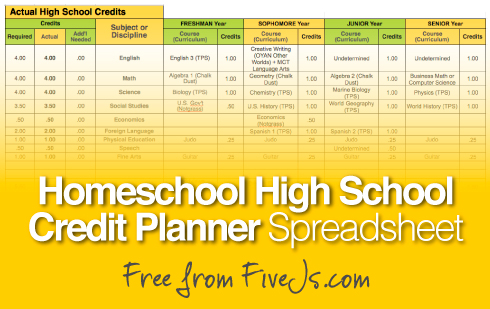 Printables Homeschool Worksheets High School free homeschool high school credit planner five js planner