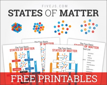 moreover Changing States Of Matter Worksheets The best worksheets image together with States Of Matter Worksheet Recent New Distributive Property Doc Best as well  additionally Liquid Gas Related Post Solid Worksheet Prettier Sort The Matter Pdf moreover Changes in States of Matter Printable Worksheets  Solid  Liquid  Gas also States Of Matter Worksheet   Oaklandeffect also change of state worksheet – bestlifeinsurance club besides  together with free states of matter worksheets besides third grade science worksheets matter together with States of matter and their changes also States Of Matter Worksheets Solid Liquid Or Gas Worksheet Mixtures moreover Phases of Matter  EnchantedLearning also What Are The 3 States Of Water Three States Matter Three States Of together with Related Post Printable Worksheets States Of Matterworksheets For 6th. on states of matter diagram worksheet