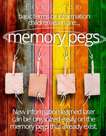 Memory Pegs: Help your children learn better #homeschooling