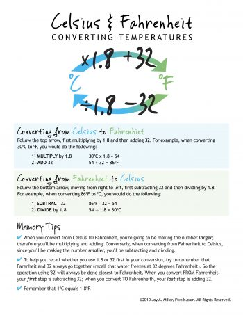 Celsius to Fahrenheit conversion chart and worksheets