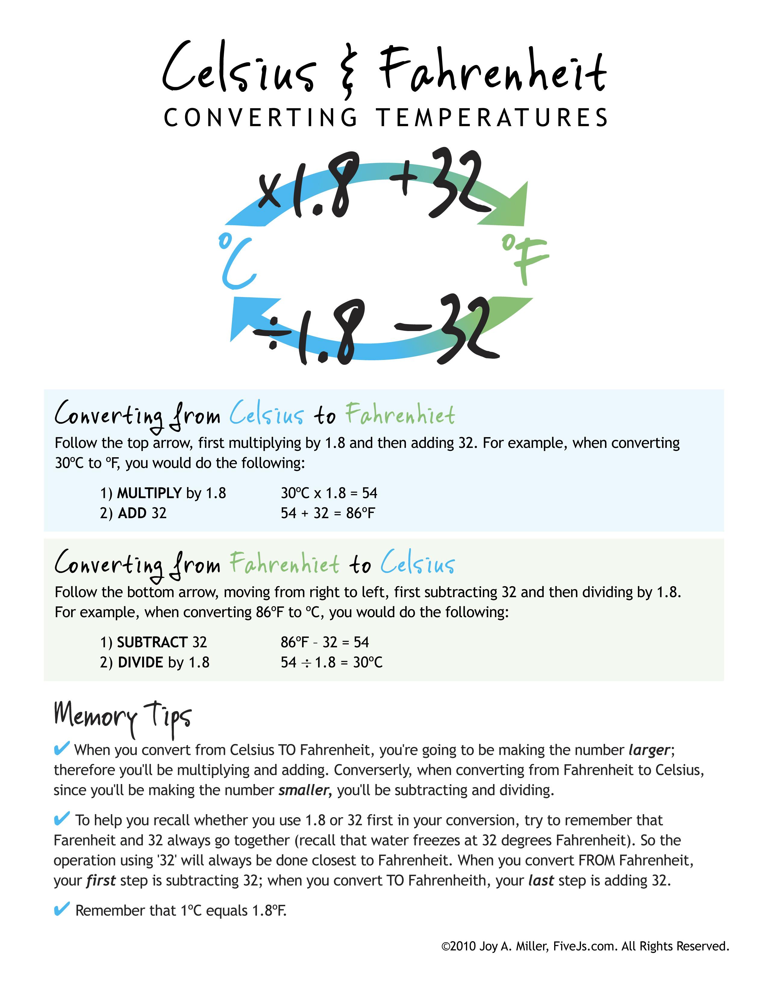 Free Celsius & Fahrenheit conversion chart. Great memory tool! #homeschool